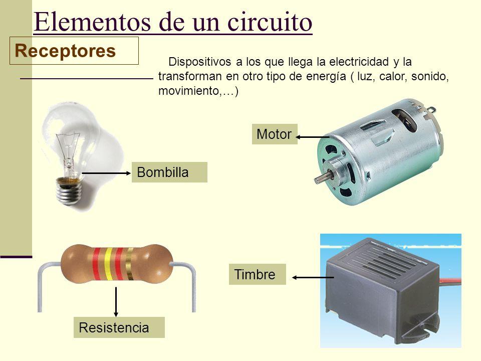 Elementos de un circuito Receptores Dispositivos a los que llega la electricidad y la transforman en otro tipo de energía ( luz, calor, sonido, movimi