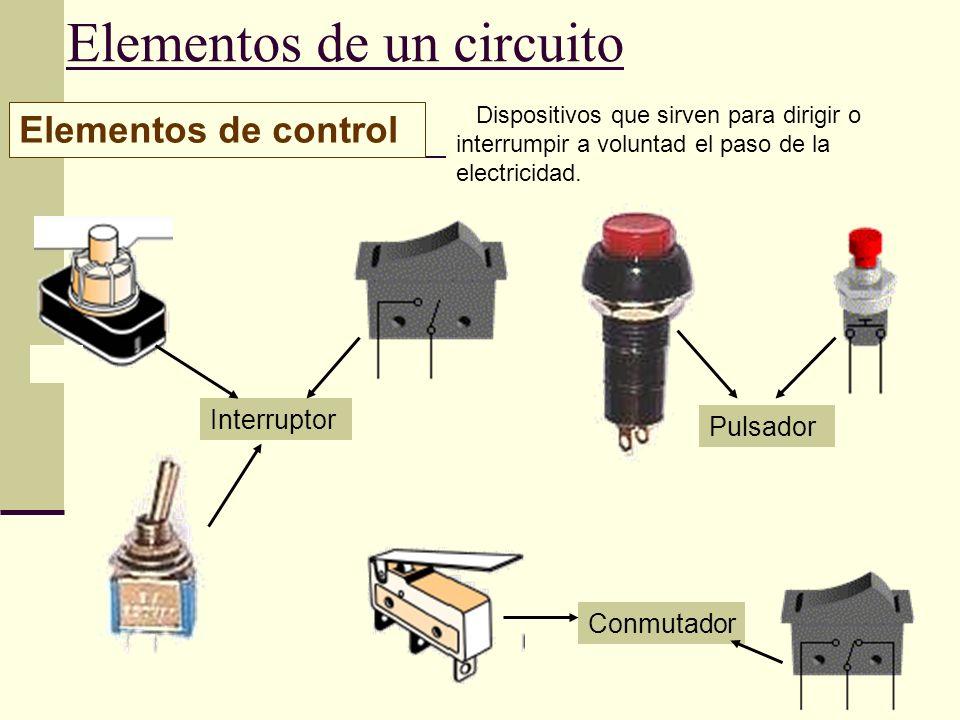 Elementos de un circuito Elementos de control Dispositivos que sirven para dirigir o interrumpir a voluntad el paso de la electricidad. Interruptor Pu