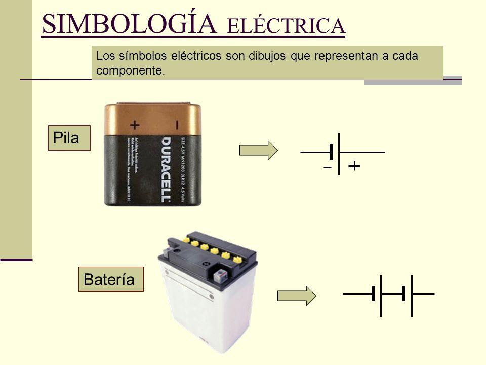 SIMBOLOGÍA ELÉCTRICA Los símbolos eléctricos son dibujos que representan a cada componente. Batería Pila