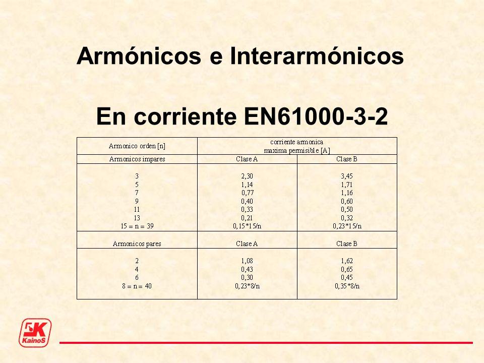 Armónicos e Interarmónicos En corriente EN61000-3-2