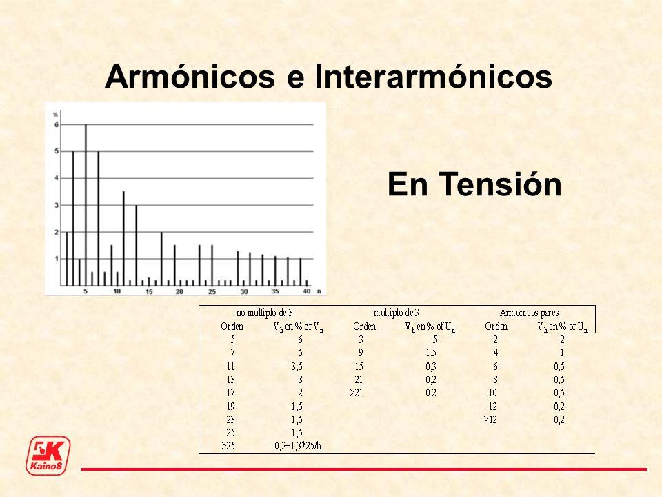 Armónicos e Interarmónicos En Tensión