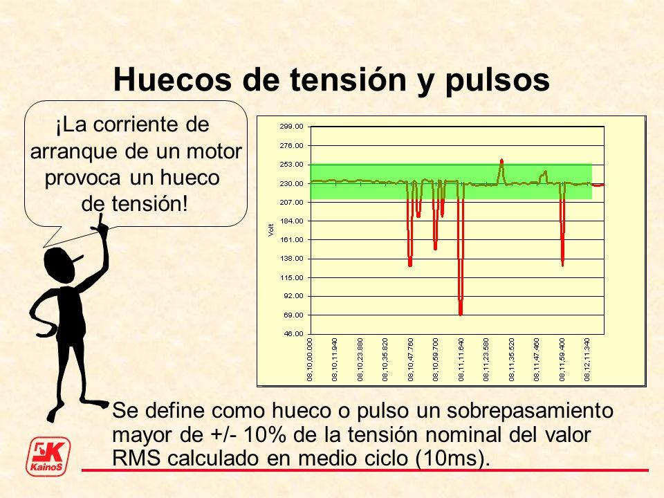 Huecos de tensión y pulsos ¡La corriente de arranque de un motor provoca un hueco de tensión! Se define como hueco o pulso un sobrepasamiento mayor de