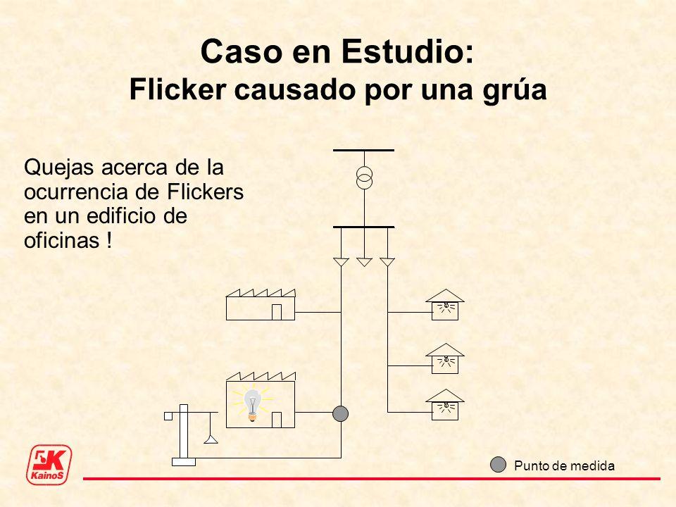 Caso en Estudio: Flicker causado por una grúa Quejas acerca de la ocurrencia de Flickers en un edificio de oficinas ! Punto de medida