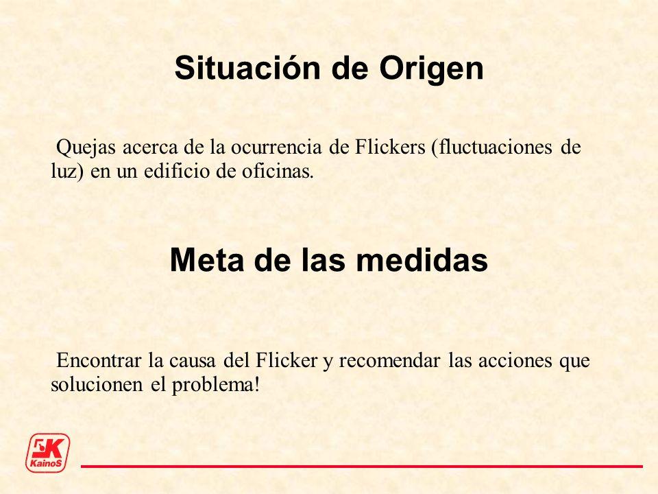 Situación de Origen Quejas acerca de la ocurrencia de Flickers (fluctuaciones de luz) en un edificio de oficinas. Encontrar la causa del Flicker y rec