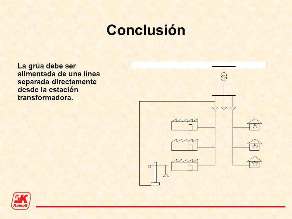 Conclusión La grúa debe ser alimentada de una línea separada directamente desde la estación transformadora.