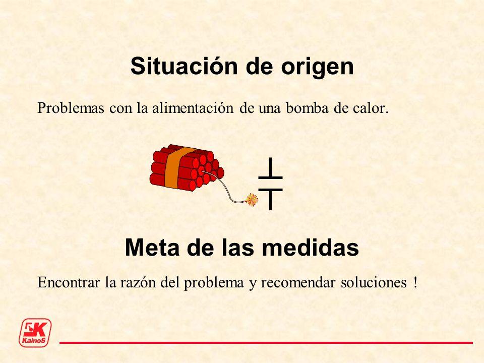 Situación de origen Problemas con la alimentación de una bomba de calor. Encontrar la razón del problema y recomendar soluciones ! Meta de las medidas
