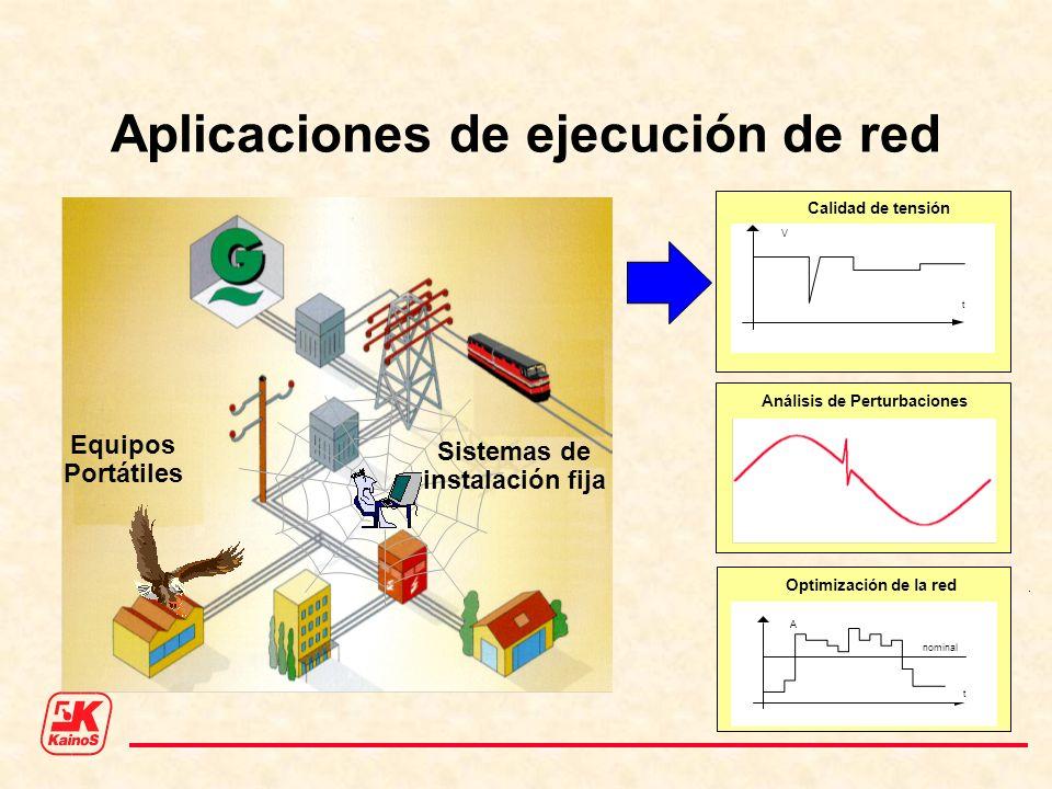 Aplicaciones de ejecución de red Calidad de tensión t V Análisis de Perturbaciones t A nominal Optimización de la red Equipos Portátiles Sistemas de i