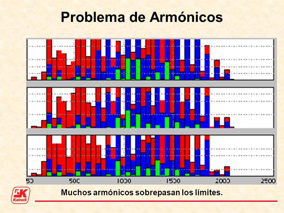 Problema de Armónicos Muchos armónicos sobrepasan los límites.