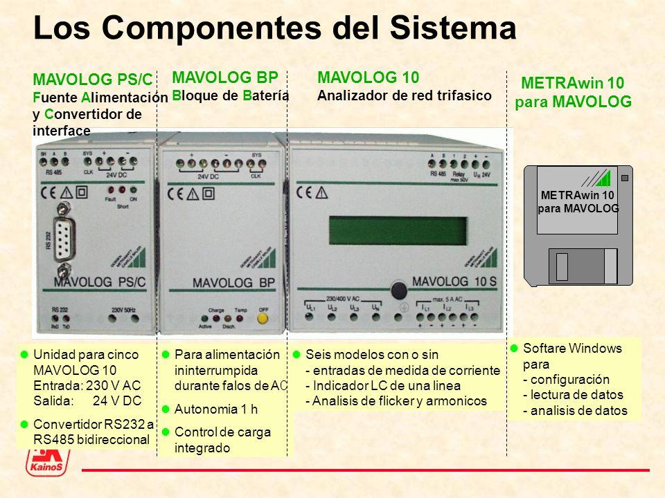 Los Componentes del Sistema MAVOLOG PS/C Fuente Alimentación y Convertidor de interface MAVOLOG BP Bloque de Batería MAVOLOG 10 Analizador de red trif