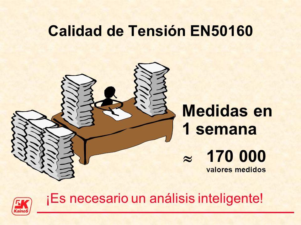 Calidad de Tensión EN50160 170 000 valores medidos ¡Es necesario un análisis inteligente! Medidas en 1 semana