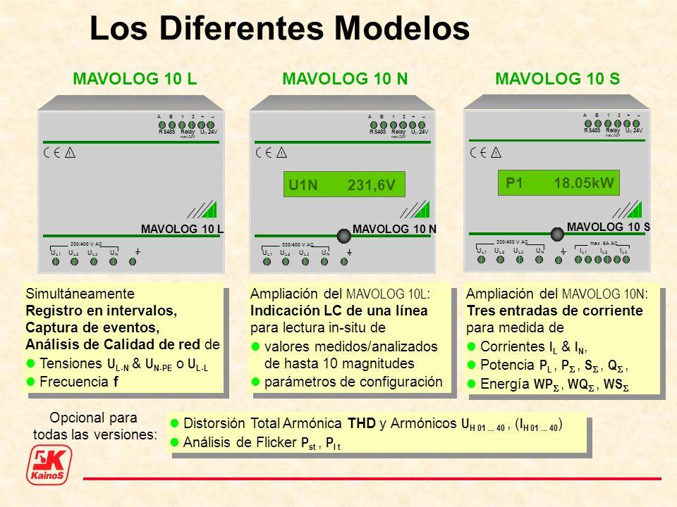Los Diferentes Modelos MAVOLOG 10 LMAVOLOG 10 NMAVOLOG 10 S Simultáneamente Registro en intervalos, Captura de eventos, Análisis de Calidad de red de