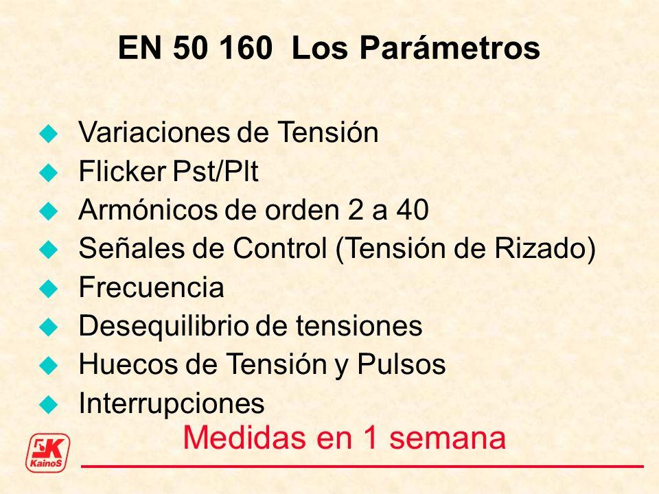 EN 50 160 Los Parámetros Variaciones de Tensión Flicker Pst/Plt Armónicos de orden 2 a 40 Señales de Control (Tensión de Rizado) Frecuencia Desequilib