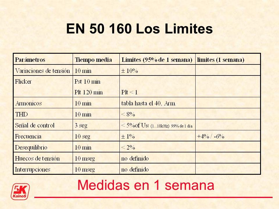 EN 50 160 Los Limites Medidas en 1 semana