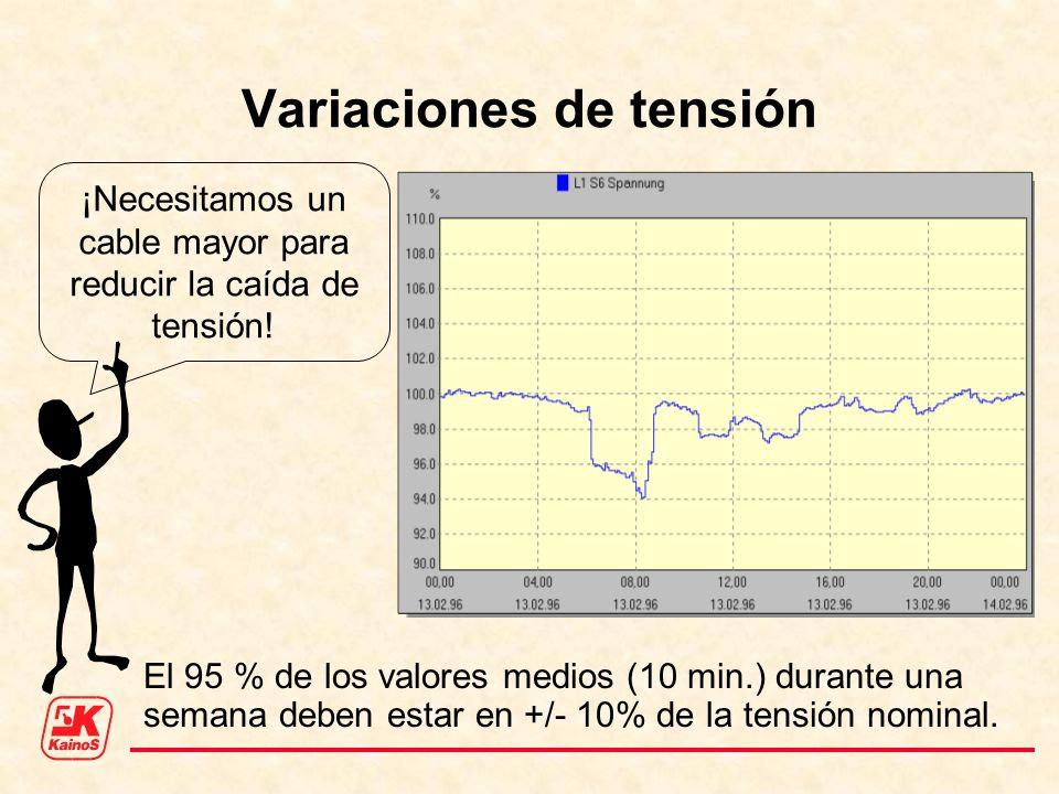 Variaciones de tensión ¡Necesitamos un cable mayor para reducir la caída de tensión! El 95 % de los valores medios (10 min.) durante una semana deben