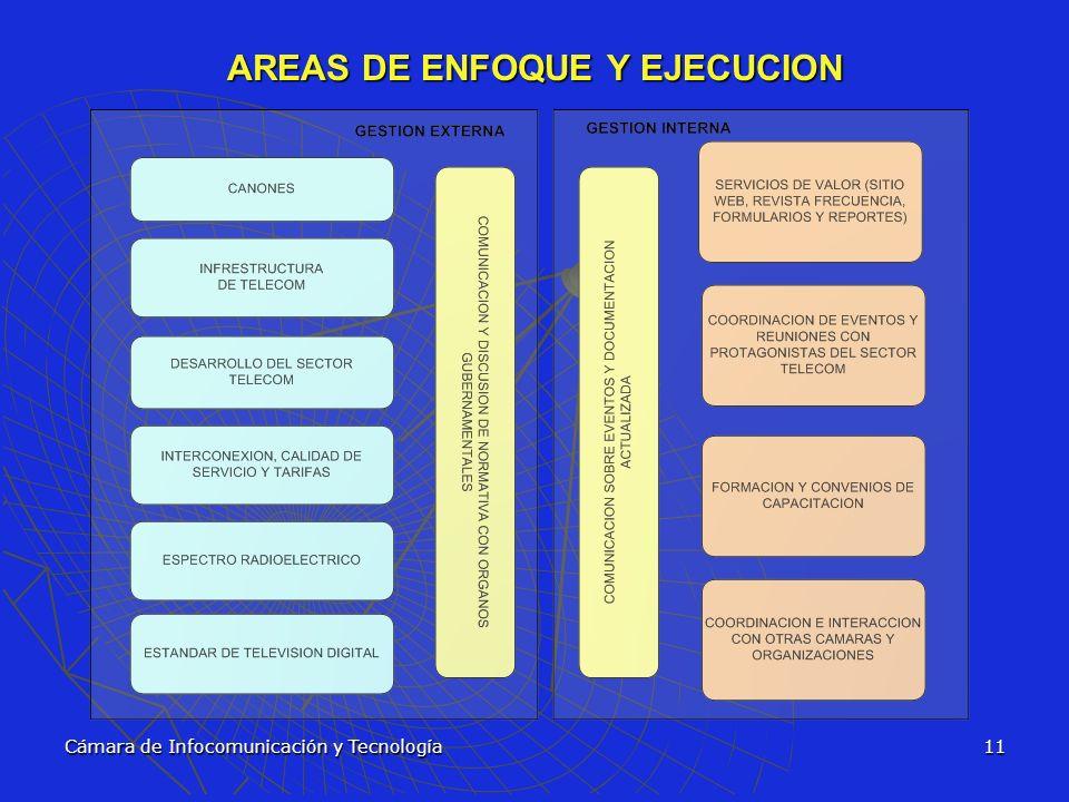 Cámara de Infocomunicación y Tecnología11 AREAS DE ENFOQUE Y EJECUCION