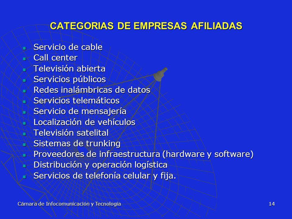 Cámara de Infocomunicación y Tecnología14 CATEGORIAS DE EMPRESAS AFILIADAS Servicio de cable Servicio de cable Call center Call center Televisión abie