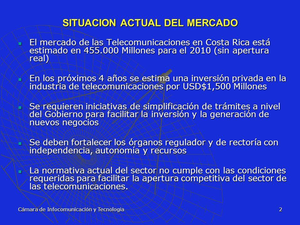 Cámara de Infocomunicación y Tecnología2 SITUACION ACTUAL DEL MERCADO El mercado de las Telecomunicaciones en Costa Rica está estimado en 455.000 Mill