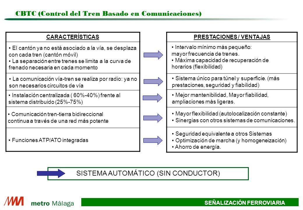 SEÑALIZACIÓN FERROVIARIA CARACTERÍSTICAS SISTEMA AUTOMÁTICO (SIN CONDUCTOR) PRESTACIONES / VENTAJAS El cantón ya no está asociado a la vía, se desplaza con cada tren (cantón móvil) La separación entre trenes se limita a la curva de frenado necesaria en cada momento La comunicación vía-tren se realiza por radio: ya no son necesarios circuitos de vía Instalación centralizada ( 60%-40%) frente al sistema distribuido (25%-75%) Comunicación tren-tierra bidireccional continua a través de una red más potente Intervalo mínimo más pequeño: mayor frecuencia de trenes.