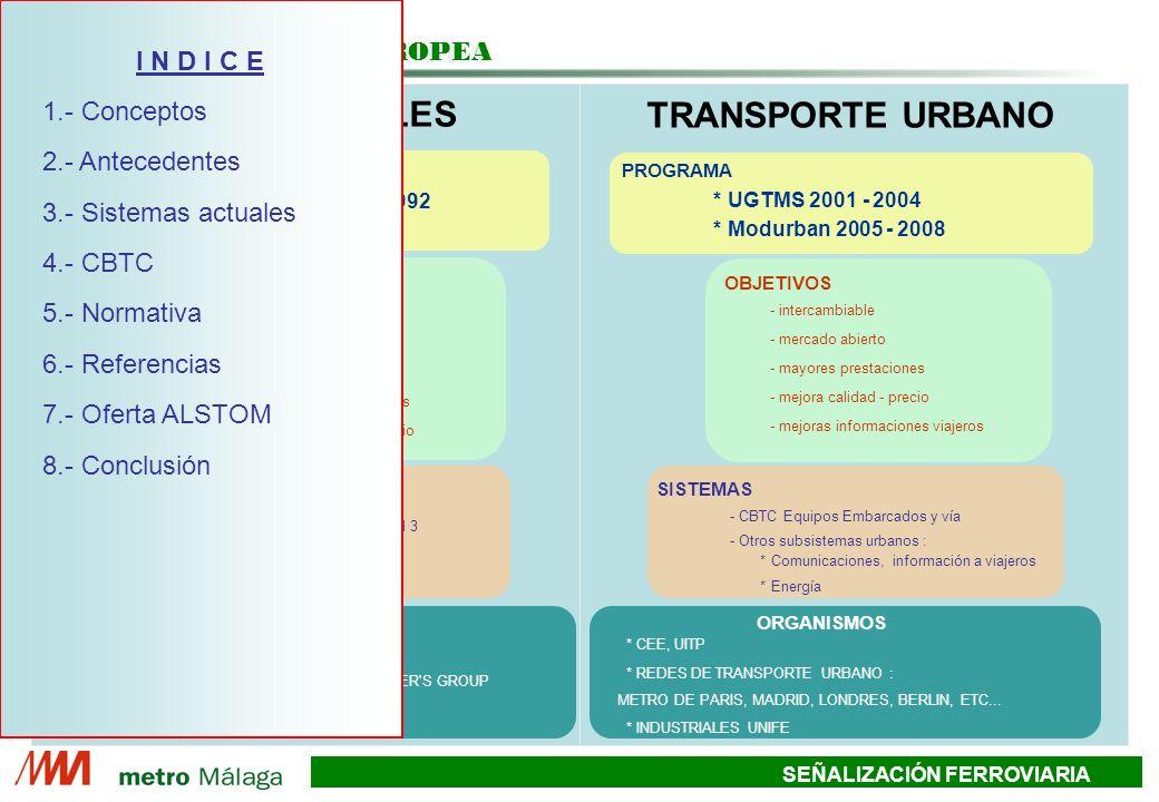 SEÑALIZACIÓN FERROVIARIA FERROCARRILES TRANSPORTE URBANO PROGRAMA * ERTMS/ETCS desde 1992 PROGRAMA * UGTMS 2001 - 2004 * Modurban 2005 - 2008 - interoperable - intercambiable - mercado abierto - mayores prestaciones - mejora calidad - precio OBJETIVOS - intercambiable - mercado abierto - mayores prestaciones - mejora calidad - precio - mejoras informaciones viajeros OBJETIVOS SISTEMAS - ERTMS Nivel 1, Nivel 2 y Nivel 3 - GSM-R - CBTC Equipos Embarcados y vía - Otros subsistemas urbanos : SISTEMAS *Energía *Comunicaciones, información a viajeros * CEE, UIC * INDUSTRIALES UNISIG * ADMINISTRACIONES FERROVIARIAS USER S GROUP ORGANISMOS * INDUSTRIALES UNIFE * CEE, UITP * REDES DE TRANSPORTE URBANO : ORGANISMOS METRO DE PARIS, MADRID, LONDRES, BERLIN, ETC...