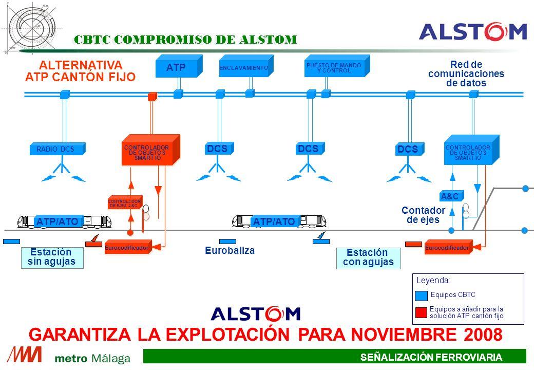 SEÑALIZACIÓN FERROVIARIA RADIO DCS DCS Estación sin agujas Eurobaliza Red de comunicaciones de datos Contador de ejes ATP/ATO A&C Estación con agujas Eurocodificador CONTROLADOR DE OBJETOS SMART IO CONTROLADOR DE EJES A&C CBTC COMPROMISO DE ALSTOM Equipos a añadir para la solución ATP cantón fijo Leyenda: Equipos CBTC ATP ENCLAVAMIENTO PUESTO DE MANDO Y CONTROL Eurocodificador CONTROLADOR DE OBJETOS SMART IO CONTROLADOR DE EJES A&C ALTERNATIVA ATP CANTÓN FIJO GARANTIZA LA EXPLOTACIÓN PARA NOVIEMBRE 2008 CONTROLADOR DE OBJETOS SMART IO