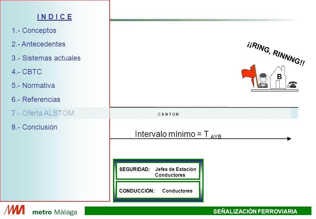 SEÑALIZACIÓN FERROVIARIA TREN 2TREN 1 A B Intervalo mínimo = T AYB ¡¡RING, RINNNG!.
