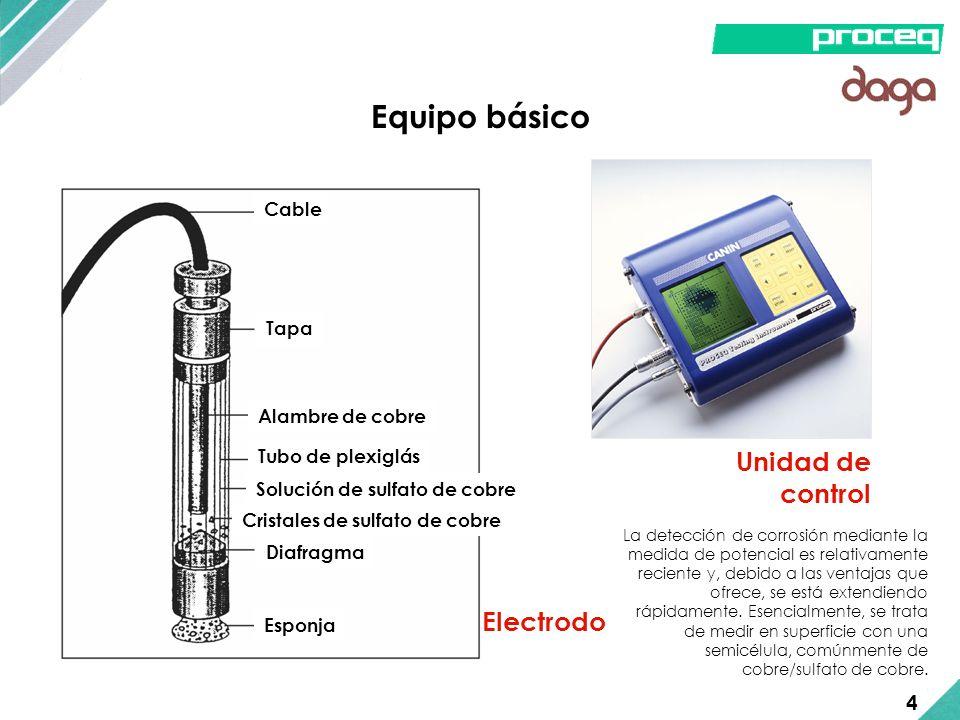 Equipo básico Electrodo Unidad de control Cable Tapa Alambre de cobre Tubo de plexiglás Solución de sulfato de cobre Cristales de sulfato de cobre Dia