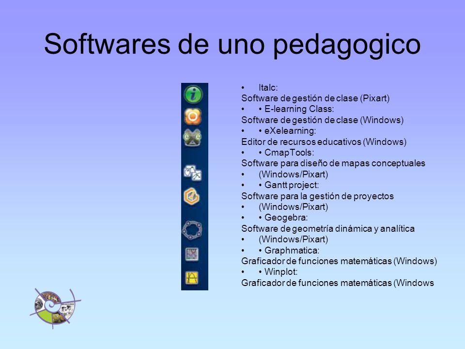 Softwares de uno pedagogico Italc: Software de gestión de clase (Pixart) E-learning Class: Software de gestión de clase (Windows) eXelearning: Editor de recursos educativos (Windows) CmapTools: Software para diseño de mapas conceptuales (Windows/Pixart) Gantt project: Software para la gestión de proyectos (Windows/Pixart) Geogebra: Software de geometría dinámica y analítica (Windows/Pixart) Graphmatica: Graficador de funciones matemáticas (Windows) Winplot: Graficador de funciones matemáticas (Windows