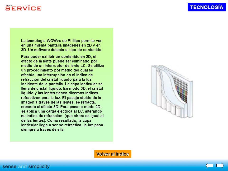 Volver al índice Volver al índice TECNOLOGÍA La tecnología WOWvx de Philips permite ver en una misma pantalla imágenes en 2D y en 3D. Un software dete