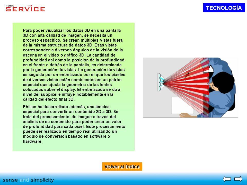 Volver al índice Volver al índice TECNOLOGÍA Para poder visualizar los datos 3D en una pantalla 3D con alta calidad de imagen, se necesita un proceso