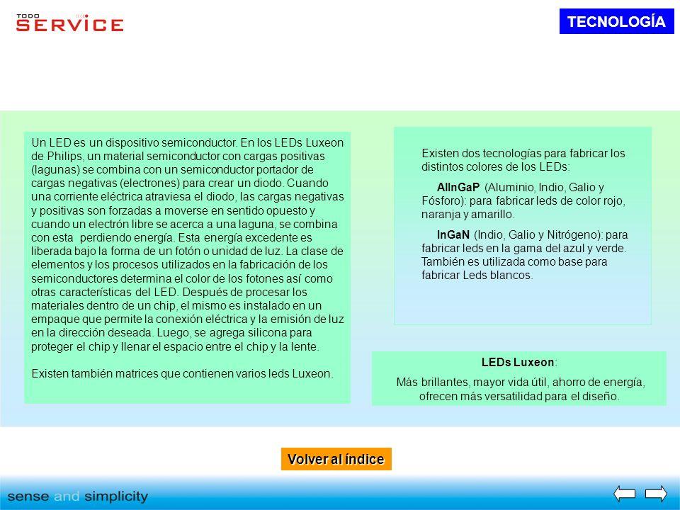 Volver al índice Volver al índice TECNOLOGÍA Un LED es un dispositivo semiconductor. En los LEDs Luxeon de Philips, un material semiconductor con carg