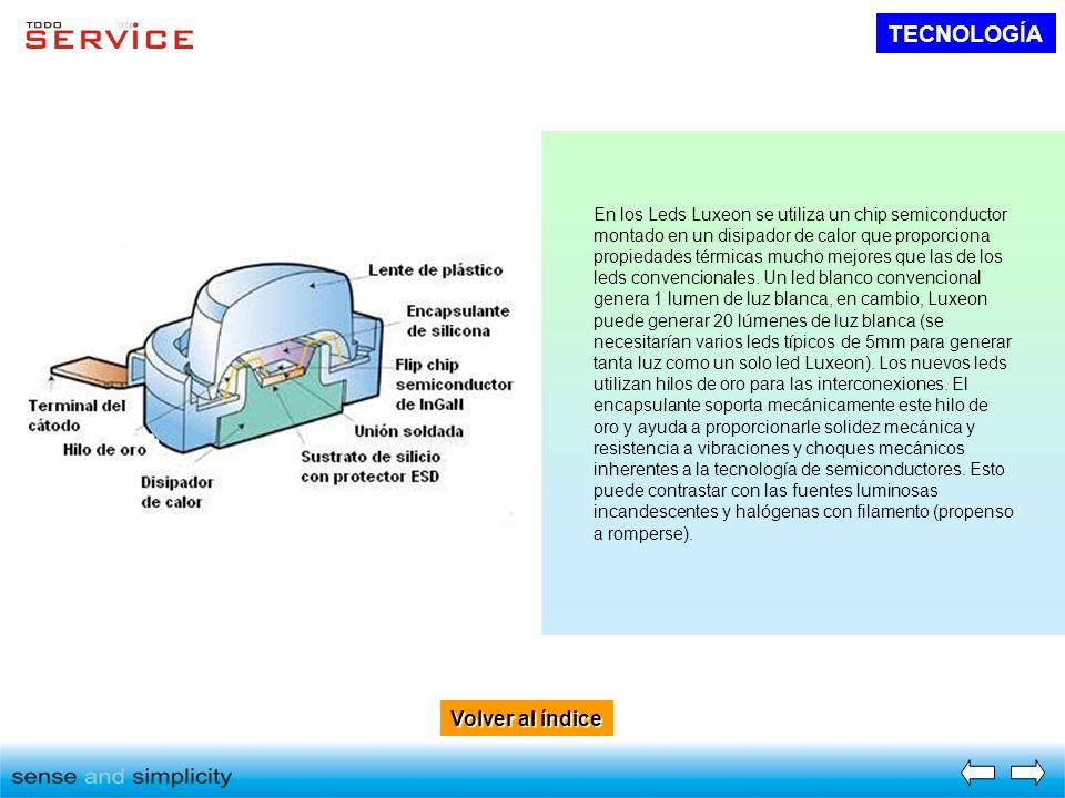 Volver al índice Volver al índice TECNOLOGÍA En los Leds Luxeon se utiliza un chip semiconductor montado en un disipador de calor que proporciona prop