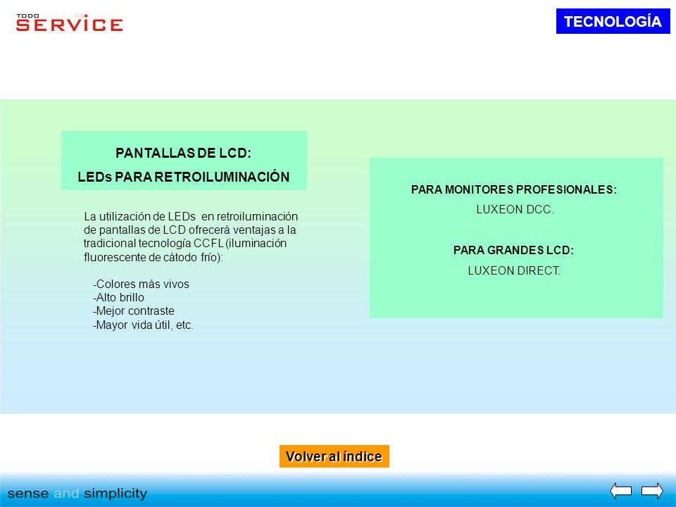 Volver al índice Volver al índice TECNOLOGÍA PANTALLAS DE LCD: LEDs PARA RETROILUMINACIÓN La utilización de LEDs en retroiluminación de pantallas de L