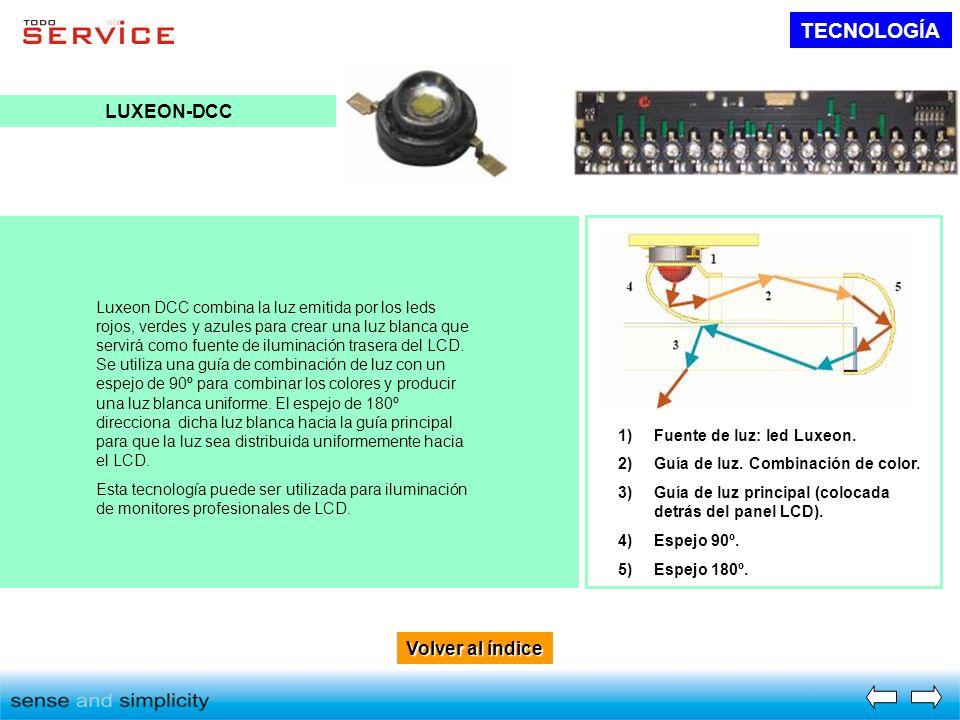 Volver al índice Volver al índice TECNOLOGÍA LUXEON-DCC Luxeon DCC combina la luz emitida por los leds rojos, verdes y azules para crear una luz blanc