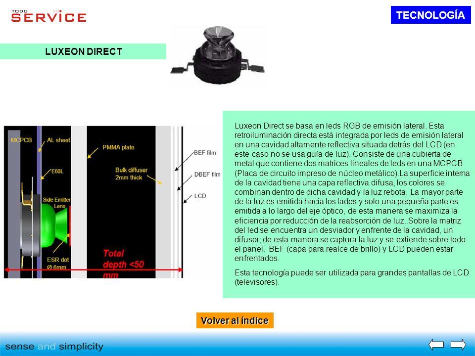 Volver al índice Volver al índice TECNOLOGÍA LUXEON DIRECT Luxeon Direct se basa en leds RGB de emisión lateral. Esta retroiluminación directa está in