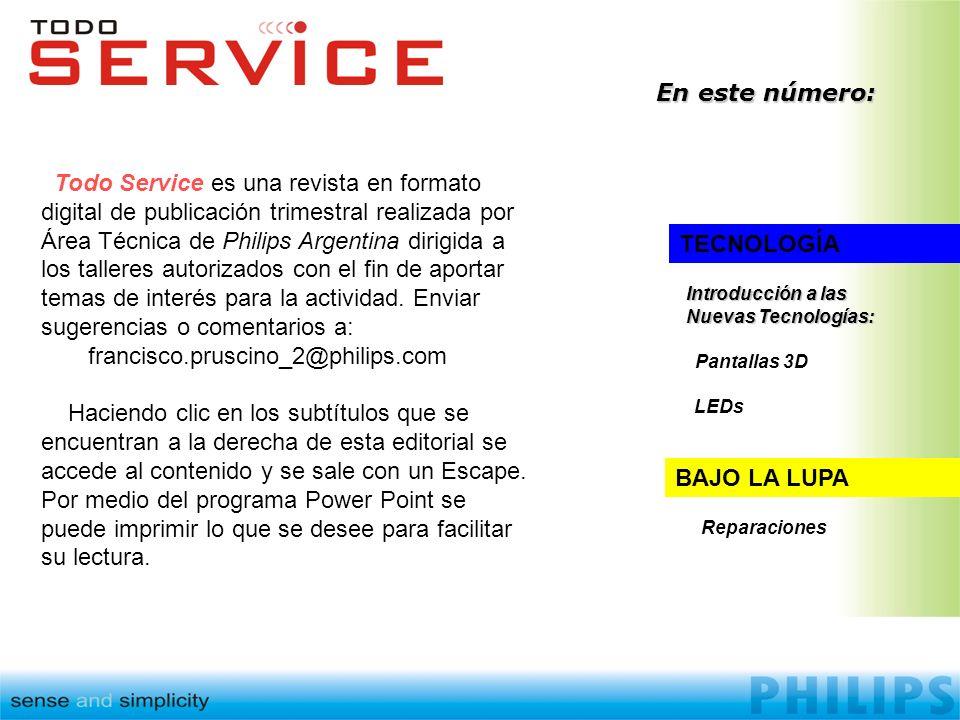 Volver al índice Volver al índice BAJO LA LUPA 30PF9975/77 SÍNTOMA: el aparato no enciende.