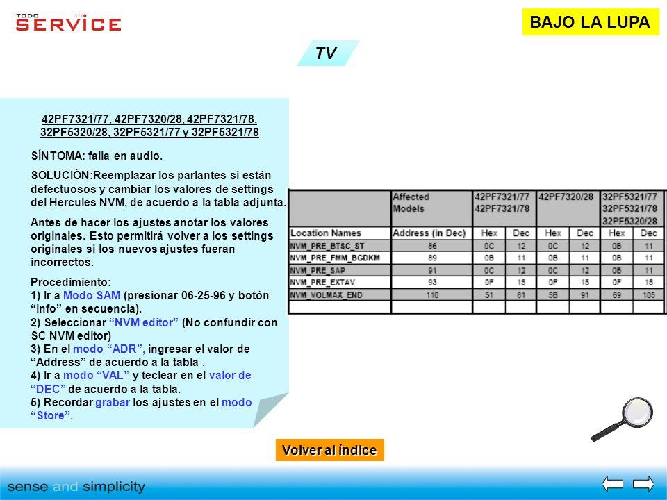 Volver al índice Volver al índice BAJO LA LUPA TV SÍNTOMA: falla en audio. SOLUCIÓN:Reemplazar los parlantes si están defectuosos y cambiar los valore