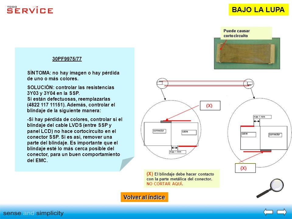 Volver al índice Volver al índice BAJO LA LUPA 30PF9975/77 SÍNTOMA: no hay imagen o hay pérdida de uno o más colores. SOLUCIÓN: controlar las resisten