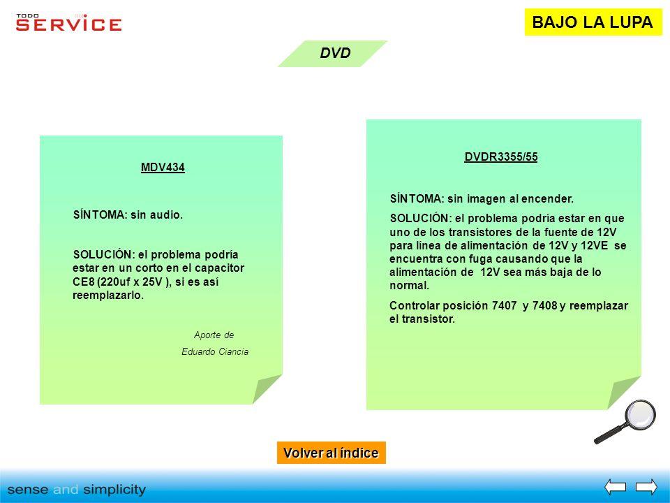 Volver al índice Volver al índice BAJO LA LUPA DVD MDV434 SÍNTOMA: sin audio. SOLUCIÓN: el problema podría estar en un corto en el capacitor CE8 (220u