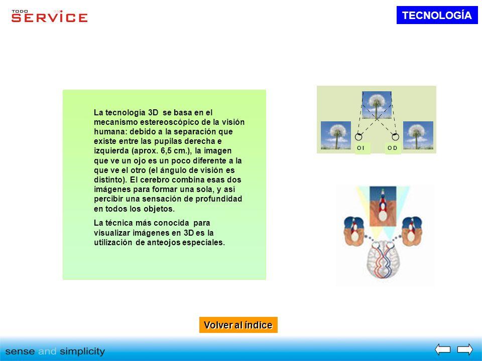 Volver al índice Volver al índice TECNOLOGÍA O DO I La tecnología 3D se basa en el mecanismo estereoscópico de la visión humana: debido a la separació