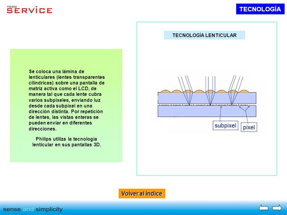 Volver al índice Volver al índice TECNOLOGÍA TECNOLOGÍA LENTICULAR Se coloca una lámina de lenticulares (lentes transparentes cilíndricas) sobre una p