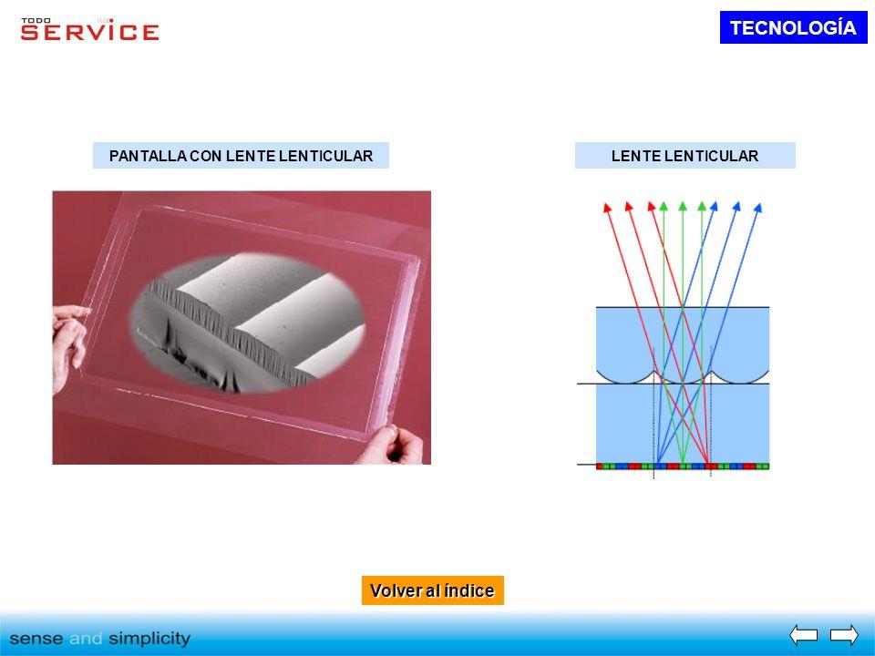 Volver al índice Volver al índice TECNOLOGÍA Las pantallas inteligentes en 3D Philips basadas en tecnología WOWvx, utilizan TECNOLOGÍA LENTICULAR MULTIVISTA INCLINADA.