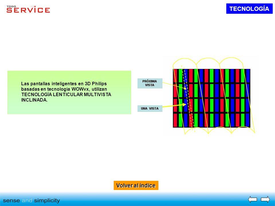 Volver al índice Volver al índice TECNOLOGÍA Las pantallas inteligentes en 3D Philips basadas en tecnología WOWvx, utilizan TECNOLOGÍA LENTICULAR MULT