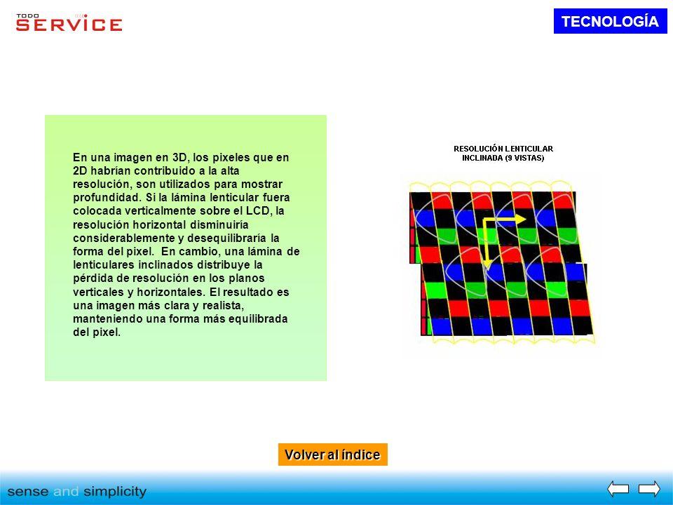 Volver al índice Volver al índice TECNOLOGÍA En una imagen en 3D, los pixeles que en 2D habrían contribuido a la alta resolución, son utilizados para
