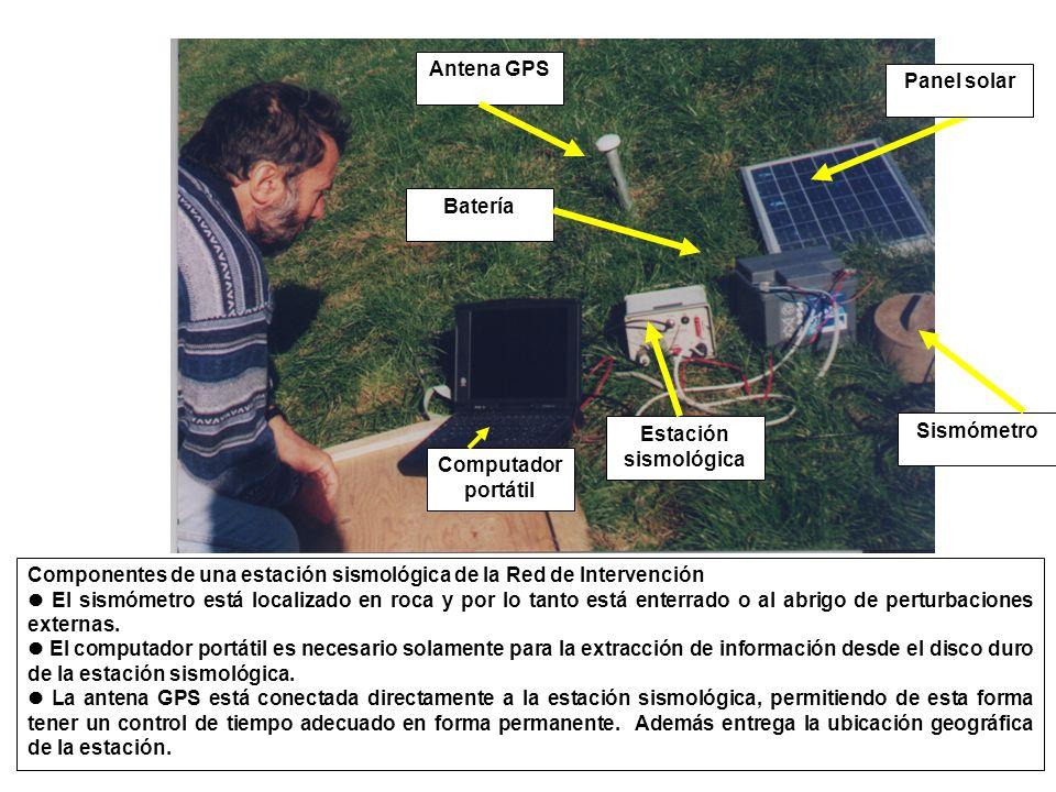 Antena GPS Batería Sismómetro Estación sismológica Computador portátil Componentes de una estación sismológica de la Red de Intervención El sismómetro