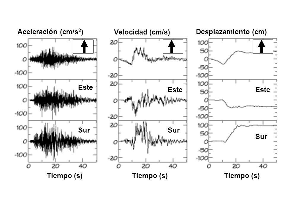 Tiempo (s) Aceleración (cm/s 2 ) Velocidad (cm/s) Desplazamiento (cm) Este Sur