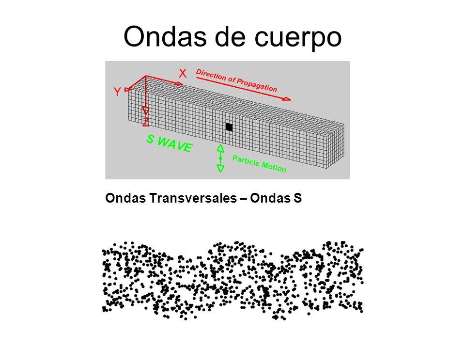 Sismómetros modernos El sismómetro de Banda Ancha puede detectar señales sísmicas en un amplio rango de frecuencias, y generalmente, un amplio rango de amplitudes (rango dinámico).