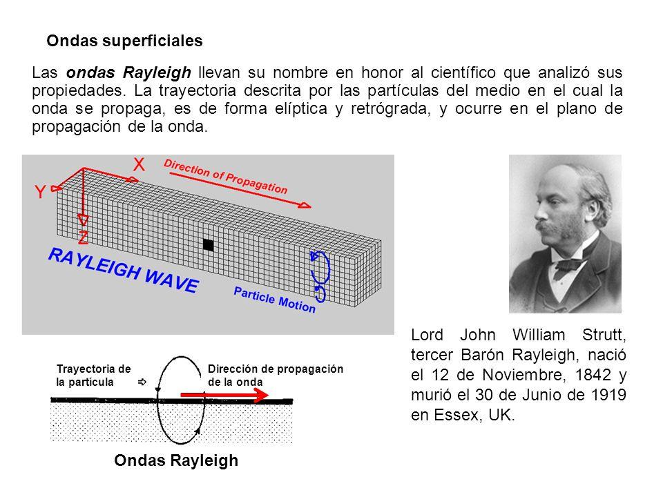 Ondas superficiales Las ondas Rayleigh llevan su nombre en honor al científico que analizó sus propiedades. La trayectoria descrita por las partículas