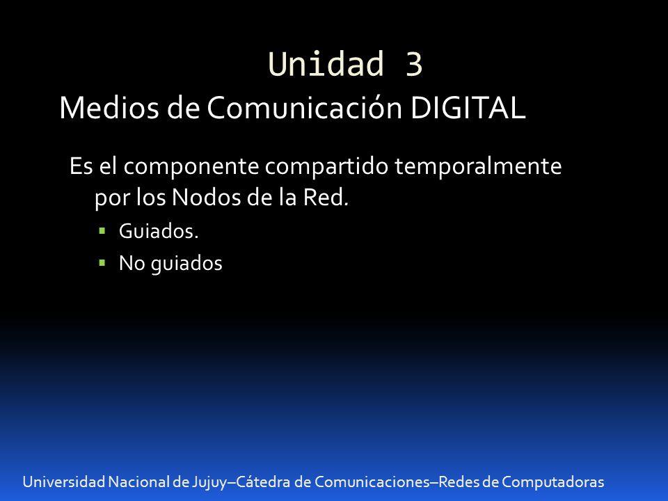 Medios de Transmisión Universidad Nacional de Jujuy – Cátedra de Comunicaciones – Redes de Computadoras Guiados Cable de Cobre Fibra Óptica No guiados Radio Enlaces Microondas Terrestres Satélites
