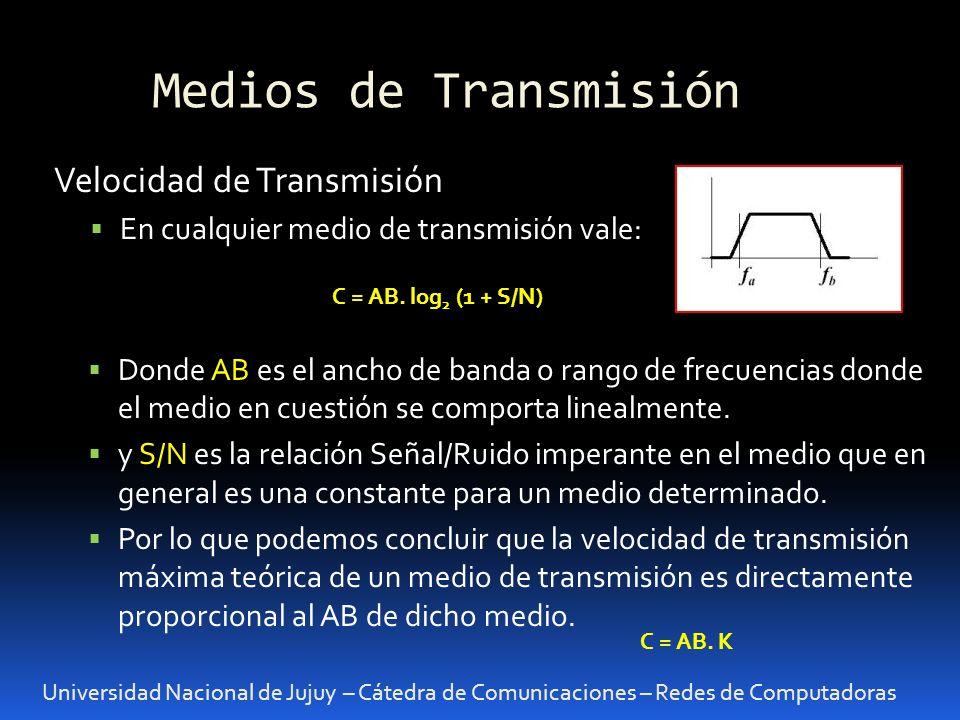 Medios No Guiados Universidad Nacional de Jujuy – Cátedra de Comunicaciones – Redes de Computadoras Comunicaciones terrestres a través del Aire Por Ondas de Radio 30 MHz a 1 GHz Son Omnidireccionales por naturaleza.