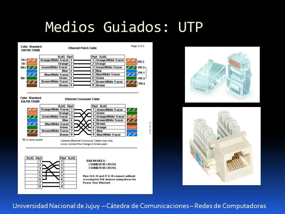 Medios No Guiados: satélites Universidad Nacional de Jujuy – Cátedra de Comunicaciones – Redes de Computadoras